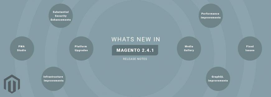 Magento 2.4.1: Release Notes