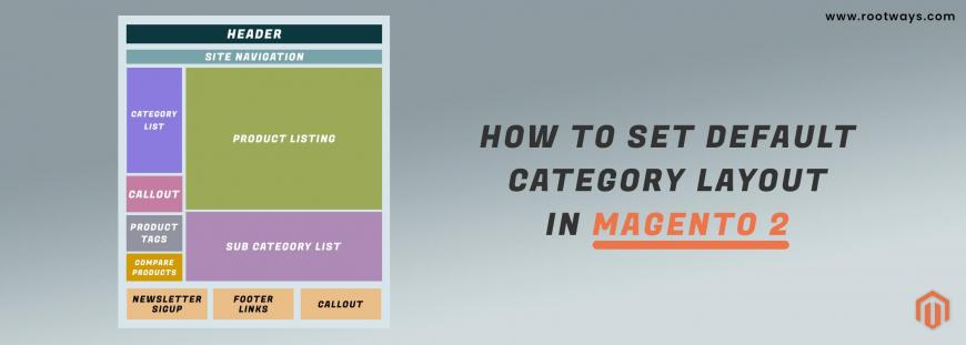 How to set Default Category Layout in Magento 2
