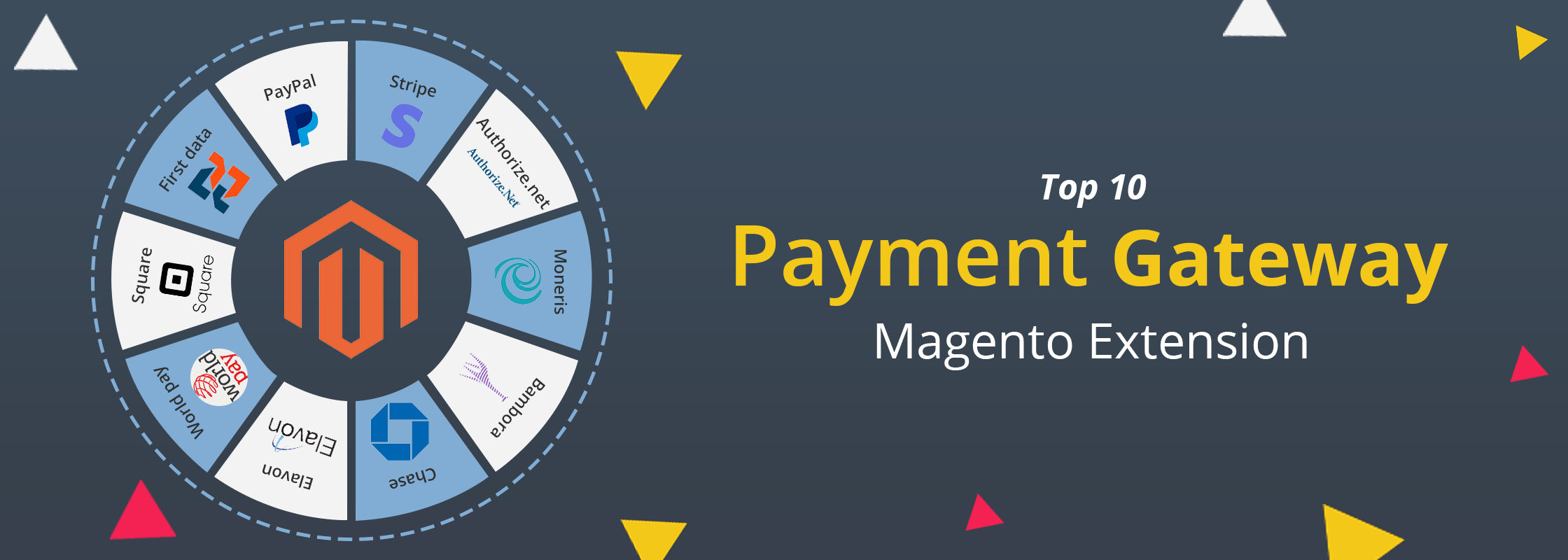 Top 10 Magento Payment gateway extension